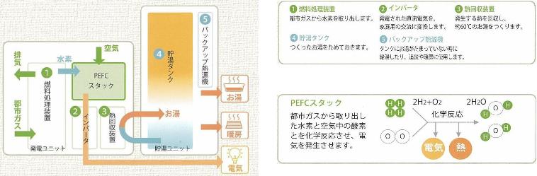 ene_shikumi